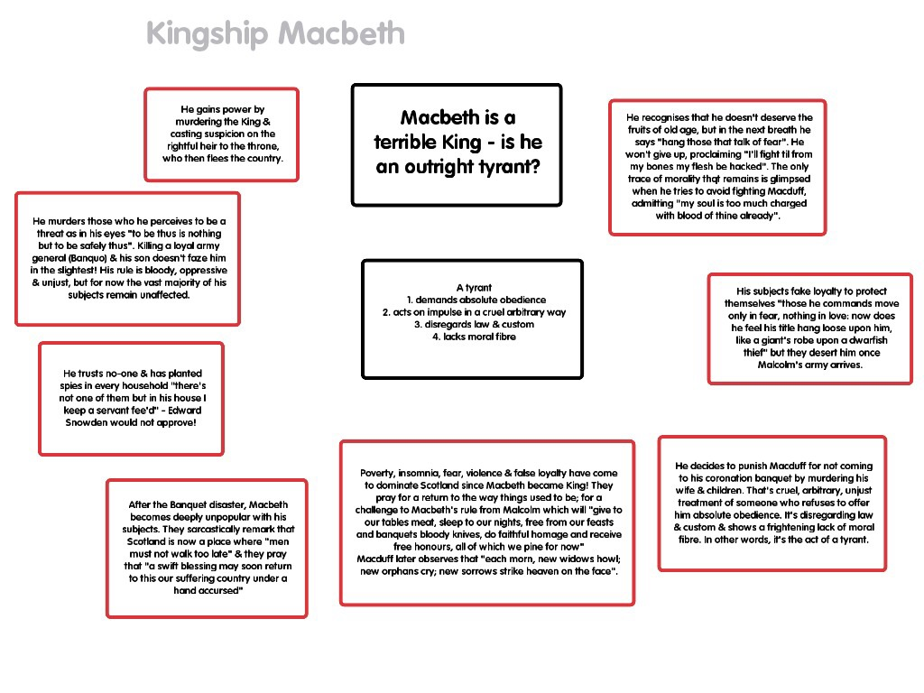 an analysis of the effects of other characters on macbeth in william shakespeares play macbeth His wife, who knows her husband's character all too well, has already cannily   none of shakespeare's plays, not even macbeth, unequivocally endorses the   the actions of those in power have consequences, long-term,.